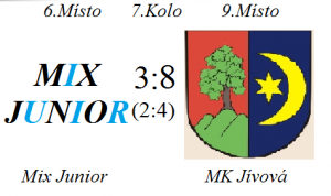 mix-junior---mk-jivova.png